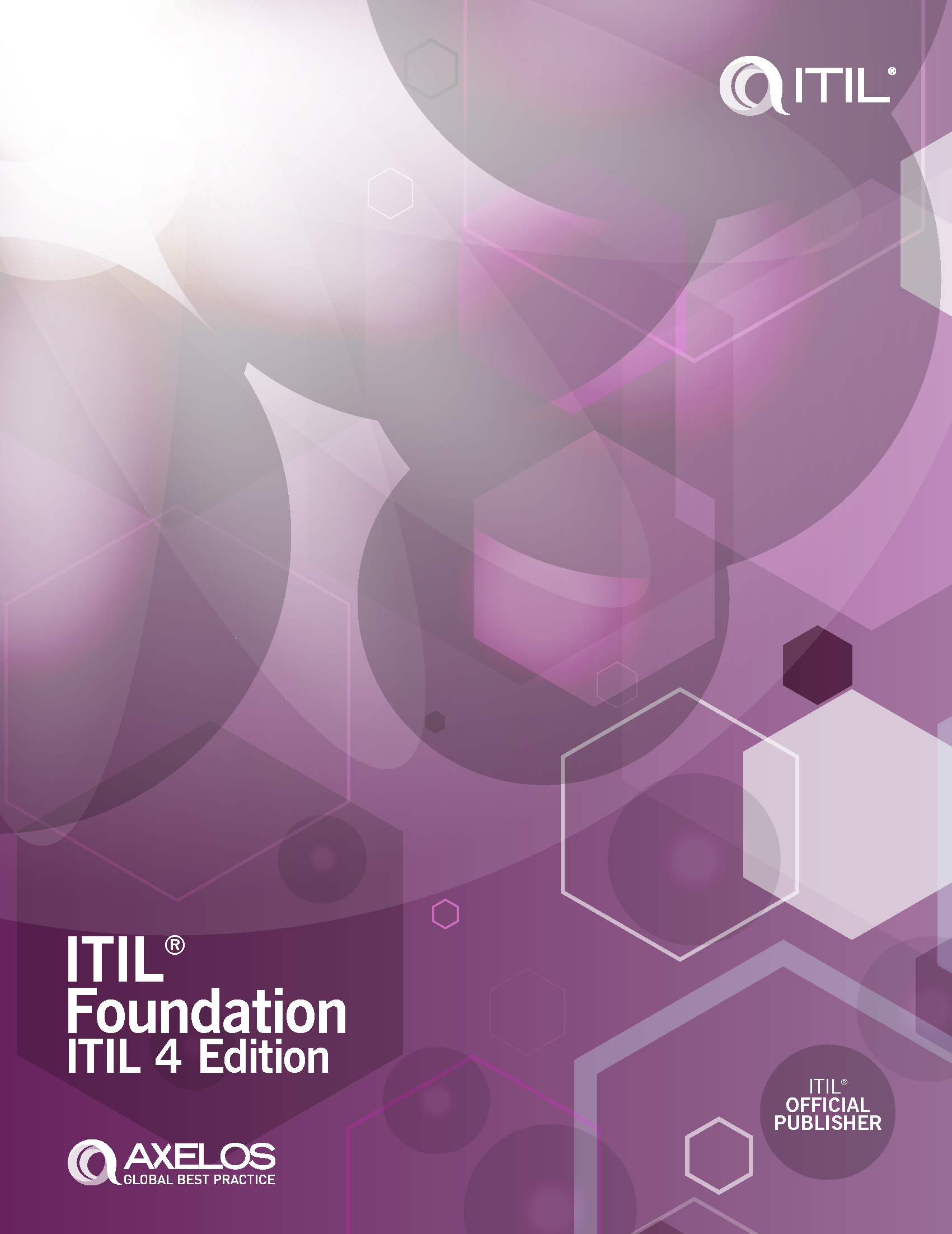 ITIL 4, ITSM, ITIL, Heldesk, Help Desk, Service Desk, IT Service Management, ITSM Solutions and Implementation